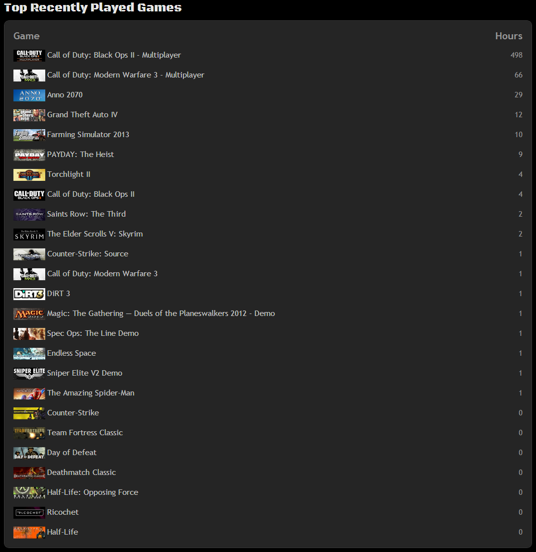 top recently played games.PNG